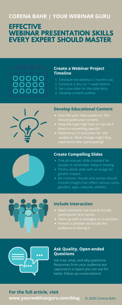 Effective Webinar Presentation Skills Every Expert Should Master Infographic